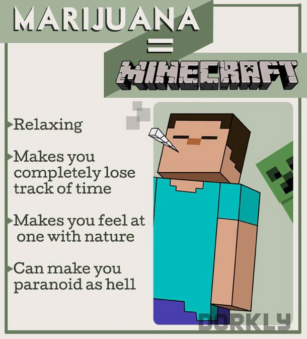 Videogames-Are-Drugs-1